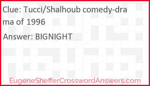 Tucci/Shalhoub comedy-drama of 1996 Answer